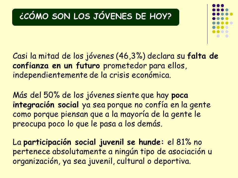 ¿CÓMO SON LOS JÓVENES DE HOY