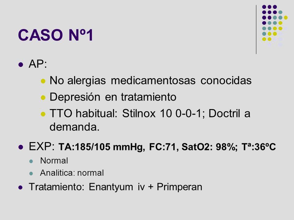 CASO Nº1 AP: No alergias medicamentosas conocidas