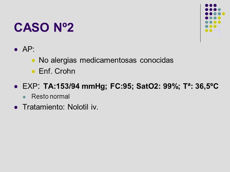 CASO Nº2 AP: No alergias medicamentosas conocidas Enf. Crohn