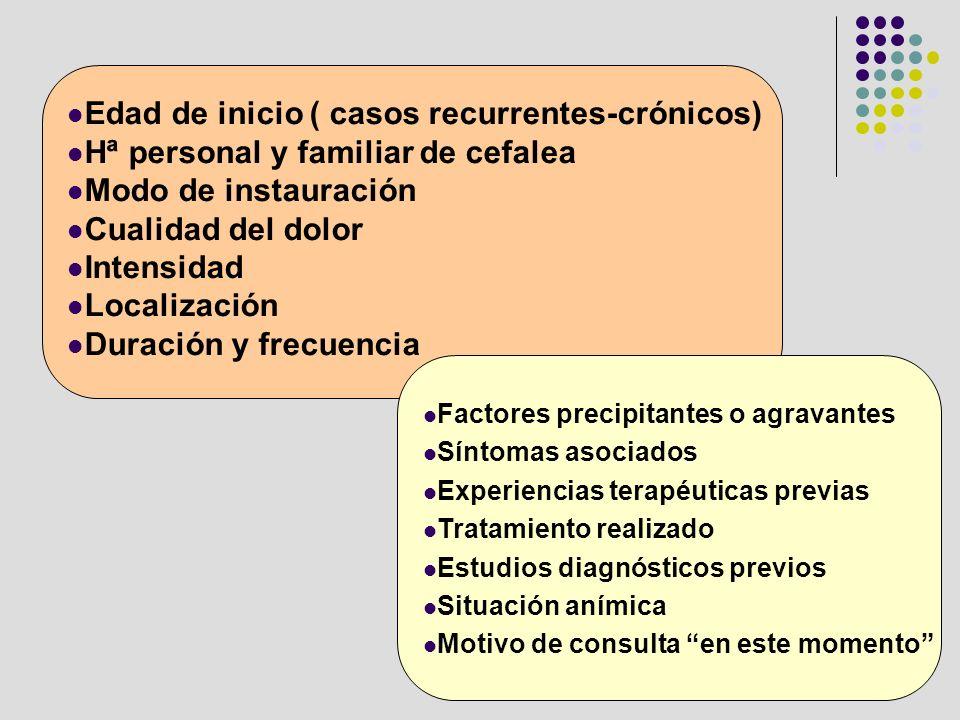 Edad de inicio ( casos recurrentes-crónicos)