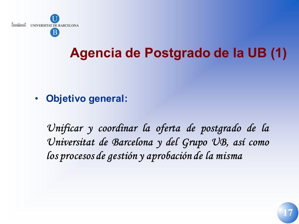 Agencia de Postgrado de la UB (1)