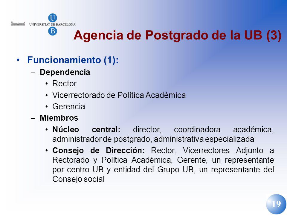 Agencia de Postgrado de la UB (3)