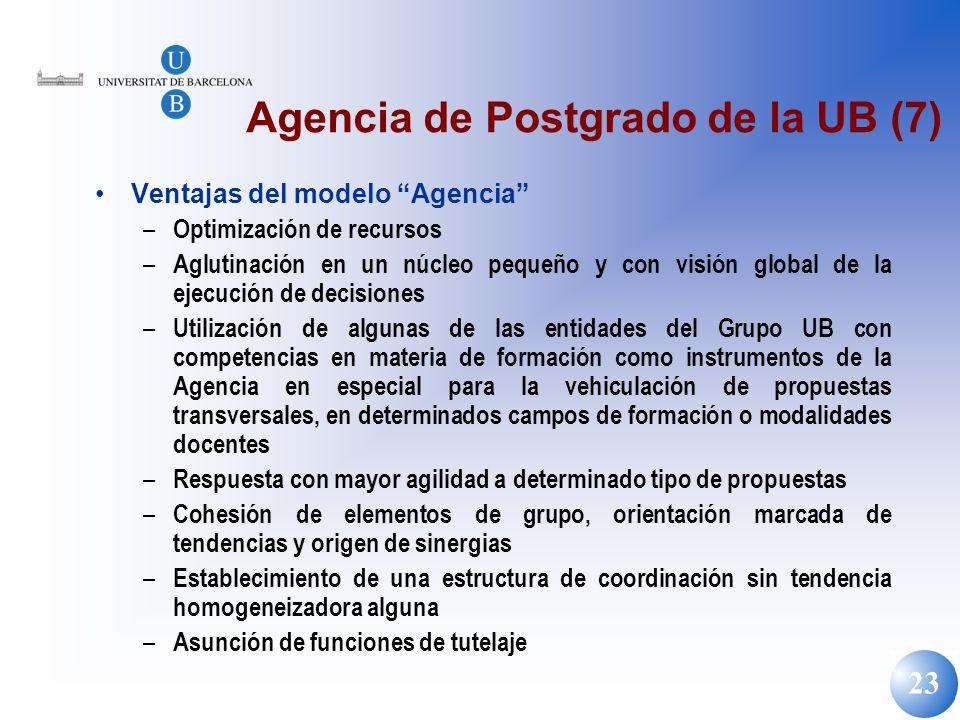 Agencia de Postgrado de la UB (7)