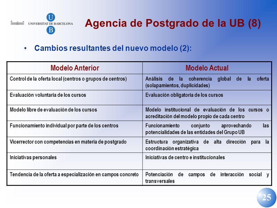 Agencia de Postgrado de la UB (8)