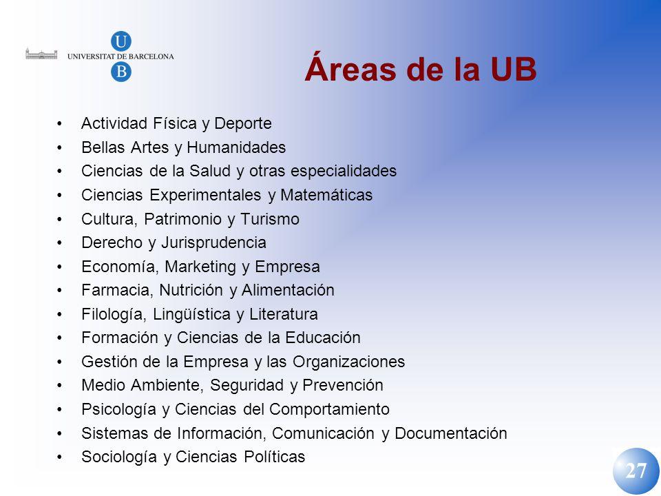 Áreas de la UB Actividad Física y Deporte Bellas Artes y Humanidades