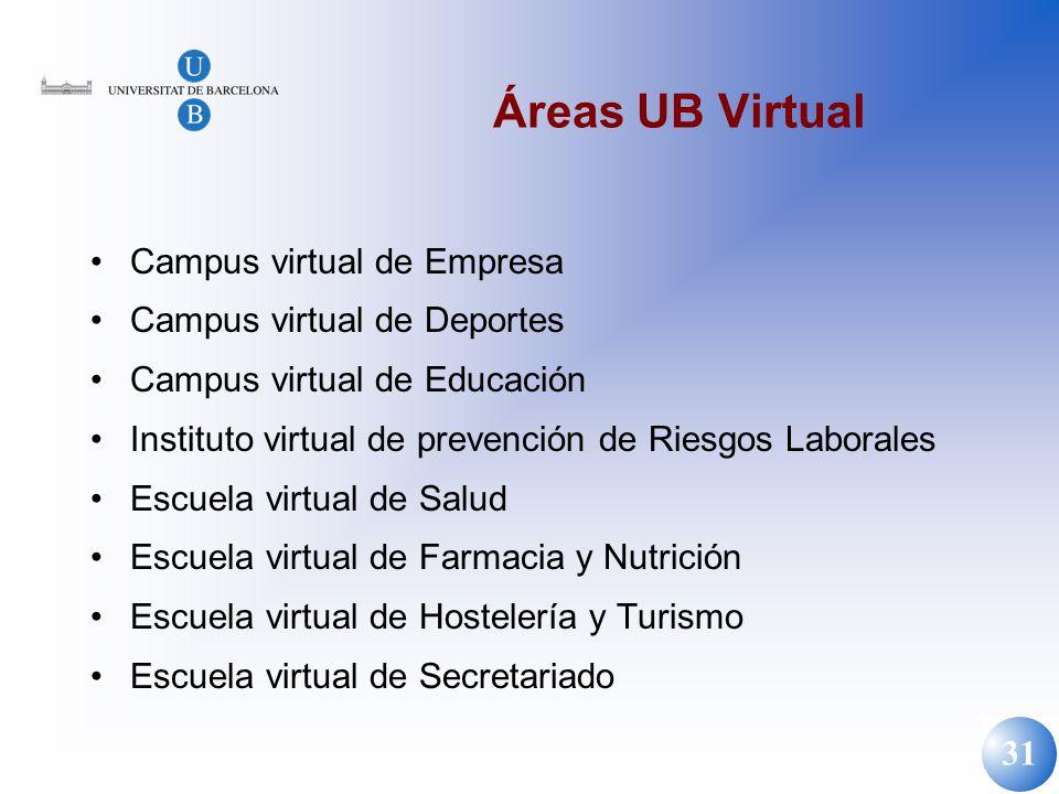 Áreas UB Virtual Campus virtual de Empresa Campus virtual de Deportes