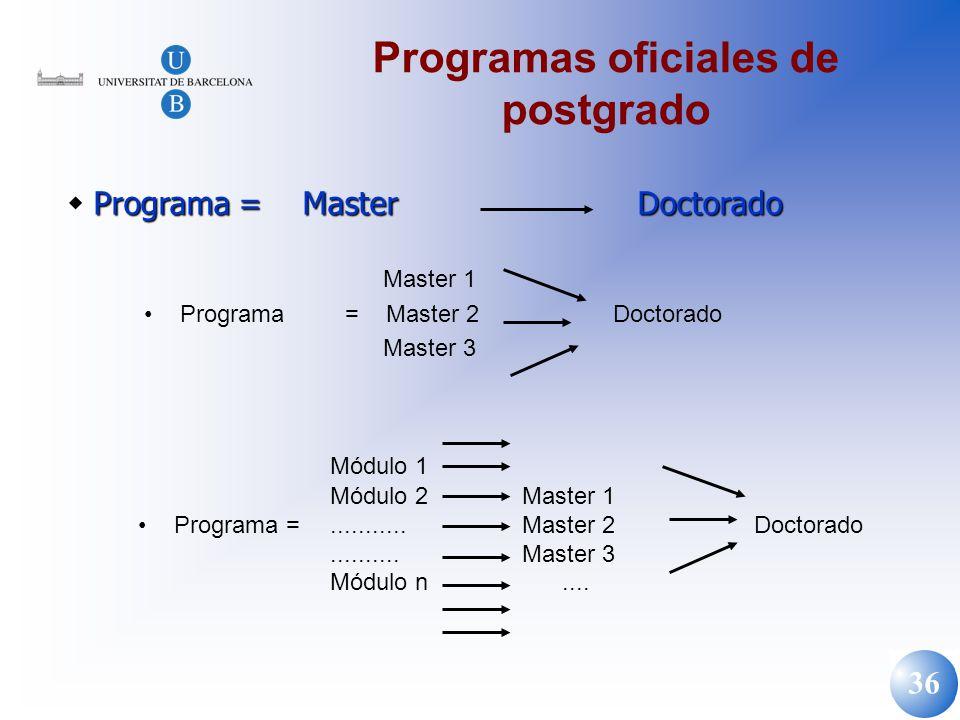 Programas oficiales de postgrado