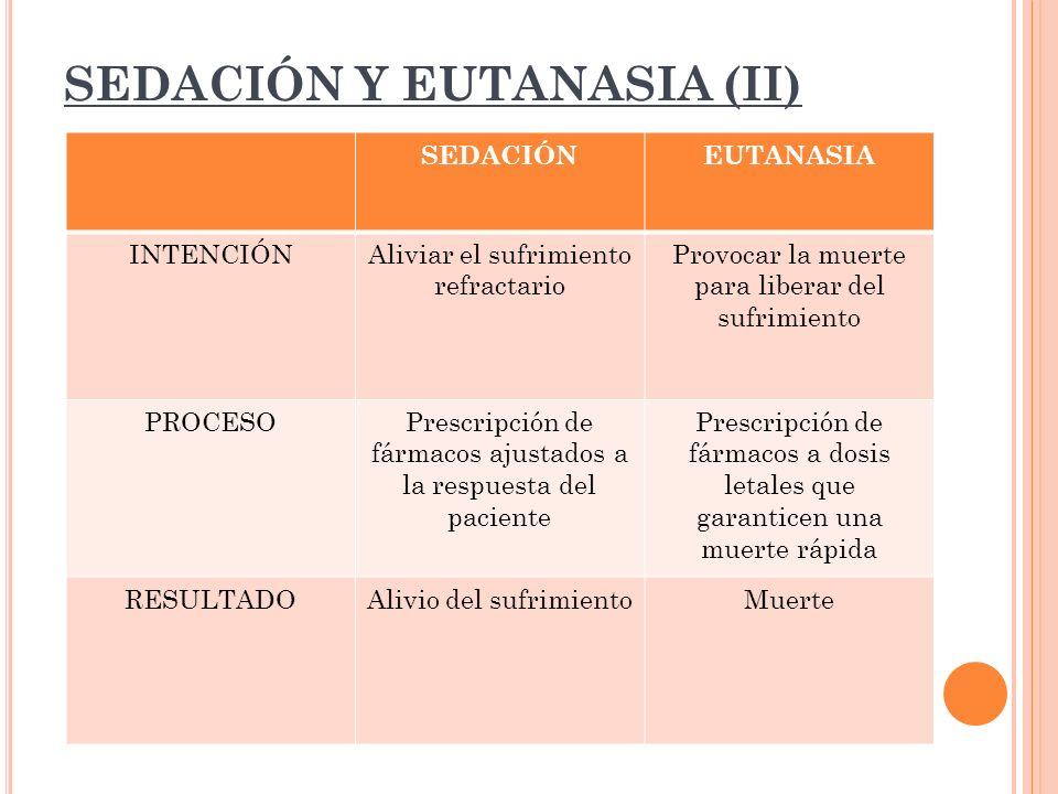 SEDACIÓN Y EUTANASIA (II)