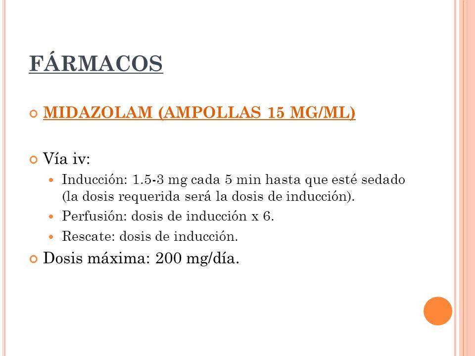 FÁRMACOS MIDAZOLAM (AMPOLLAS 15 MG/ML) Vía iv: