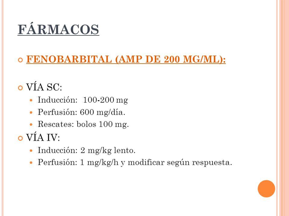 FÁRMACOS FENOBARBITAL (AMP DE 200 MG/ML): VÍA SC: VÍA IV:
