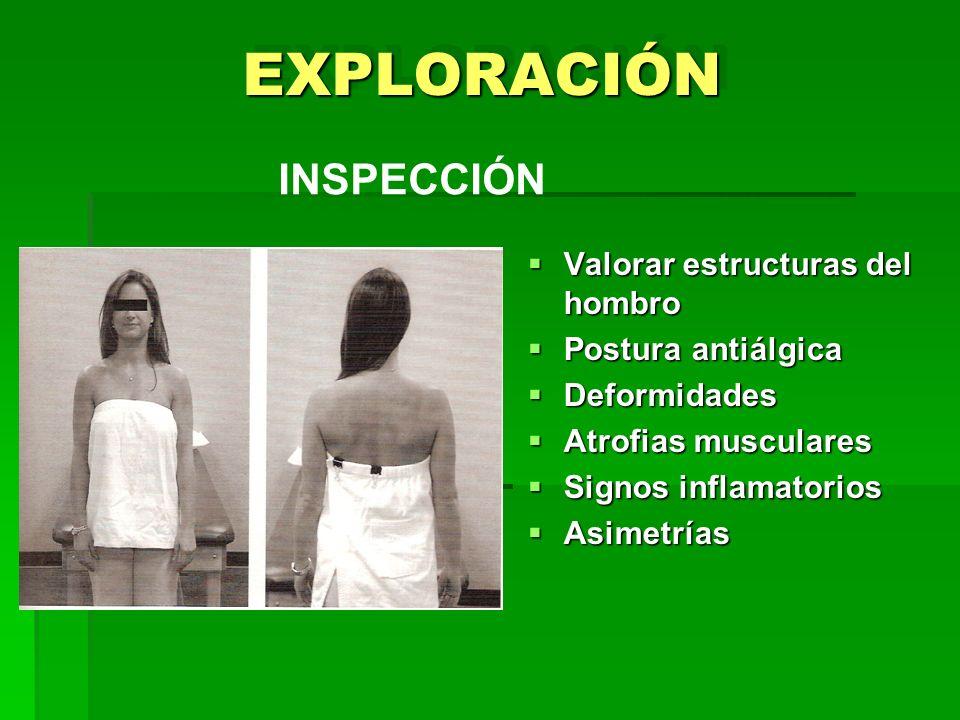 EXPLORACIÓN INSPECCIÓN Valorar estructuras del hombro