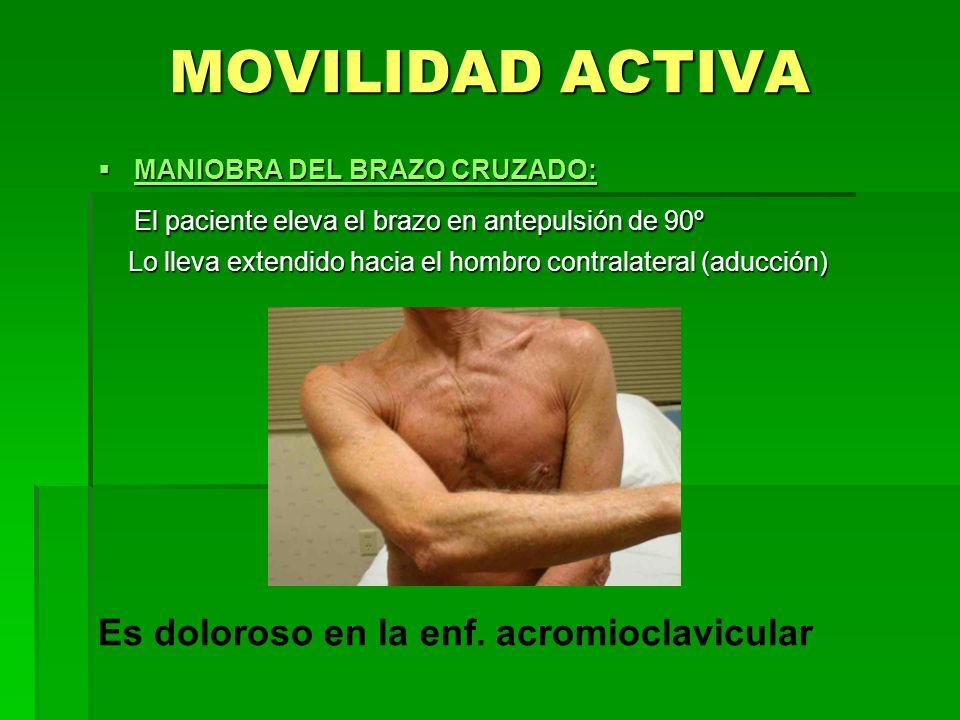MOVILIDAD ACTIVA El paciente eleva el brazo en antepulsión de 90º