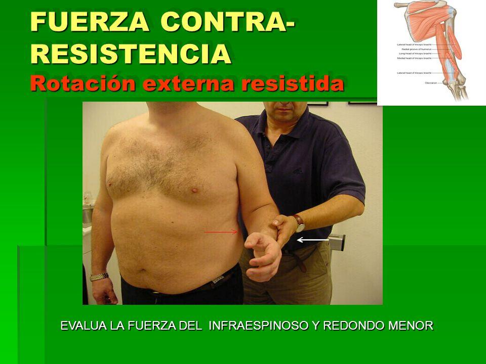 FUERZA CONTRA-RESISTENCIA Rotación externa resistida