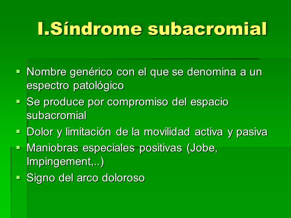 I.Síndrome subacromial