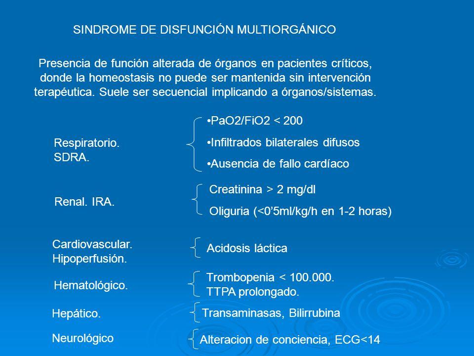 SINDROME DE DISFUNCIÓN MULTIORGÁNICO