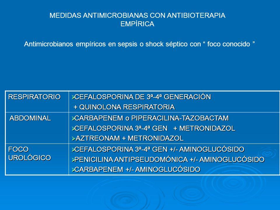 MEDIDAS ANTIMICROBIANAS CON ANTIBIOTERAPIA EMPÍRICA