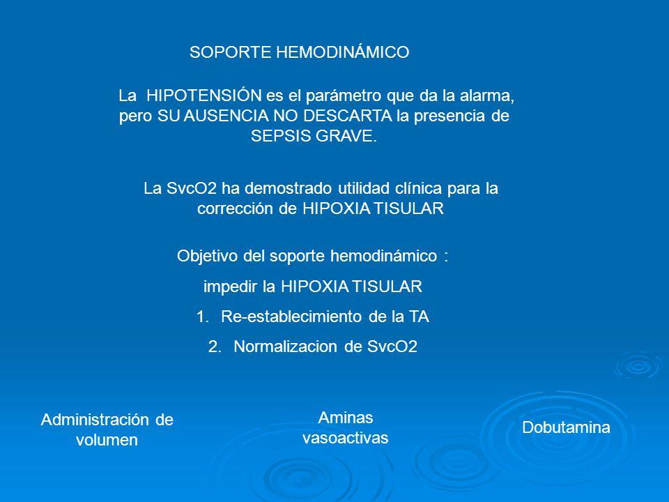 Objetivo del soporte hemodinámico : impedir la HIPOXIA TISULAR