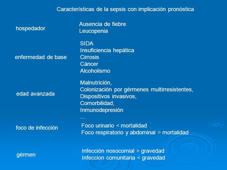 Características de la sepsis con implicación pronóstica