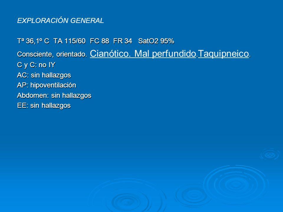 EXPLORACIÓN GENERAL Tª 36,1º C TA 115/60 FC 88 FR 34 SatO2 95% Consciente, orientado. Cianótico. Mal perfundido.Taquipneico.