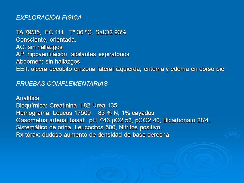 EXPLORACIÓN FISICA TA 79/35, FC 111, Tª 36 ºC, SatO2 93% Consciente, orientada. AC: sin hallazgos.
