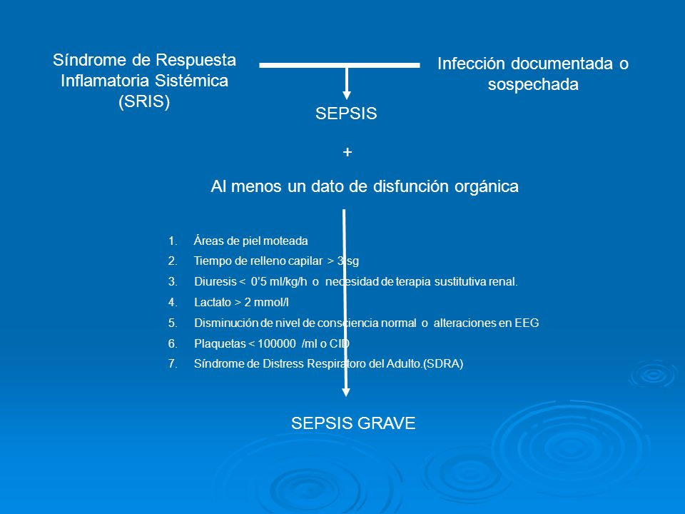 Síndrome de Respuesta Inflamatoria Sistémica (SRIS) +