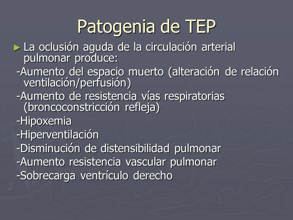 Patogenia de TEP La oclusión aguda de la circulación arterial pulmonar produce: