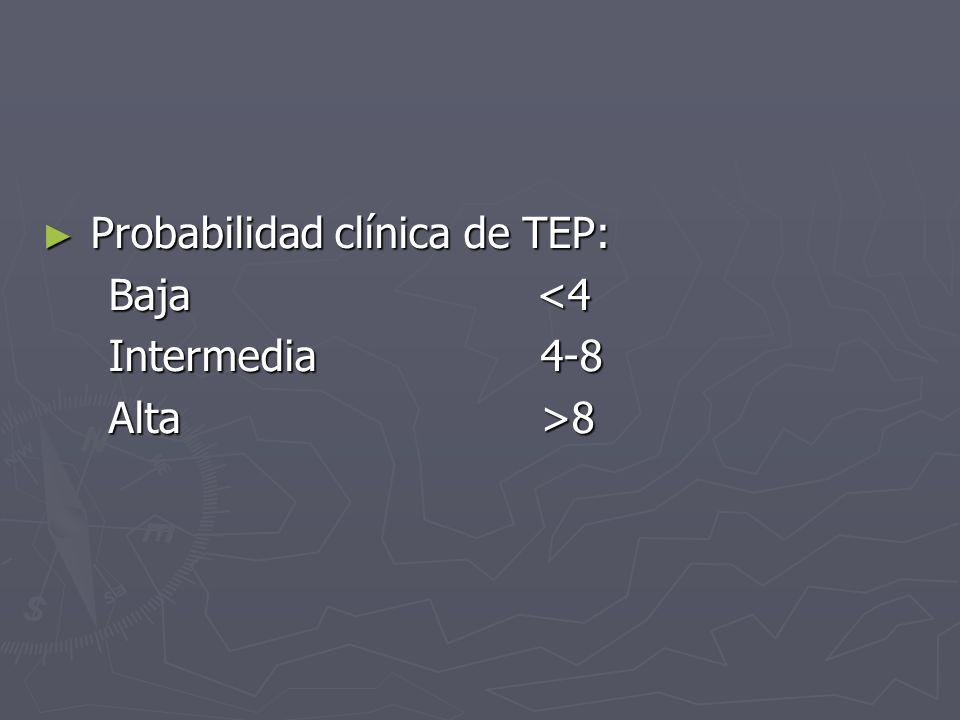 Probabilidad clínica de TEP:
