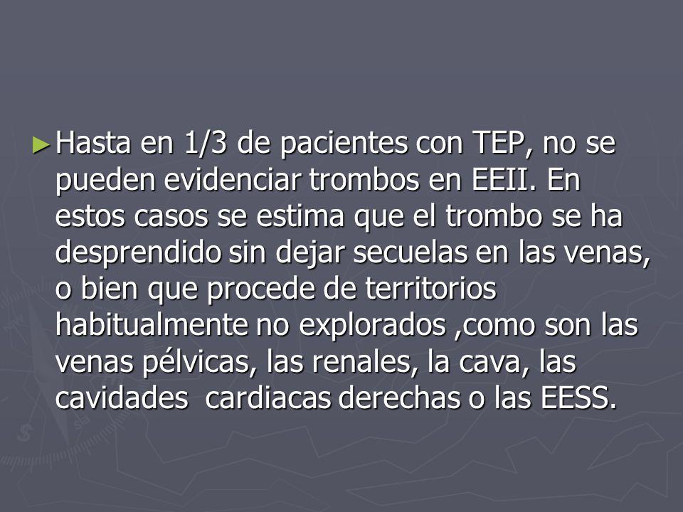 Hasta en 1/3 de pacientes con TEP, no se pueden evidenciar trombos en EEII.