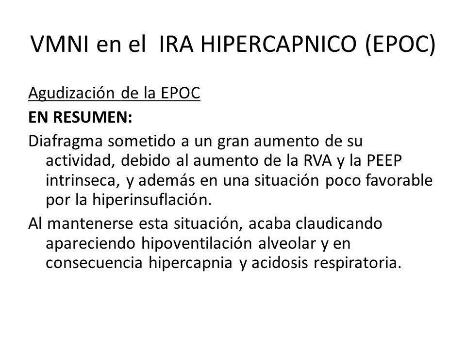 VMNI en el IRA HIPERCAPNICO (EPOC)