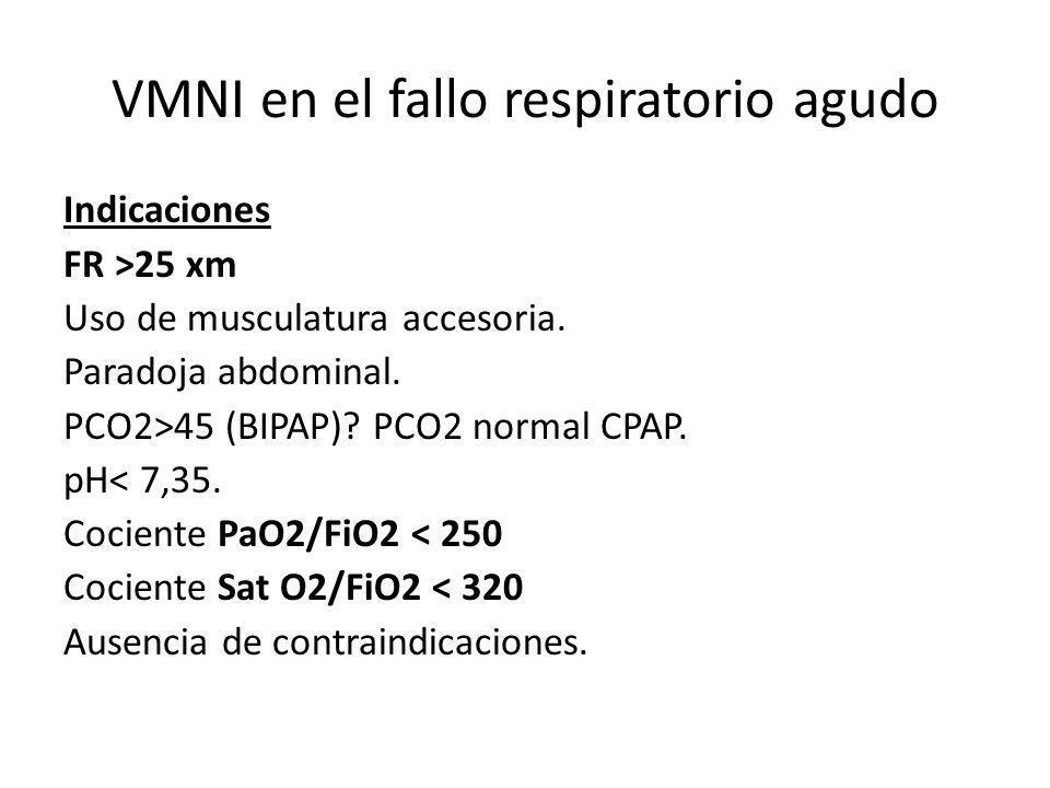 VMNI en el fallo respiratorio agudo