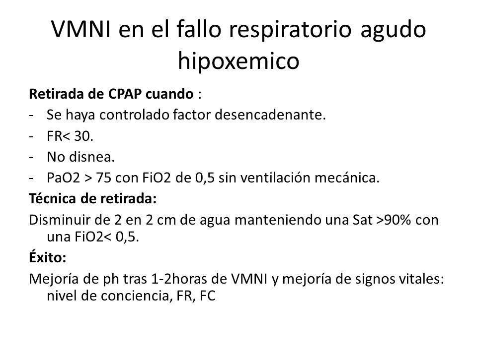 VMNI en el fallo respiratorio agudo hipoxemico