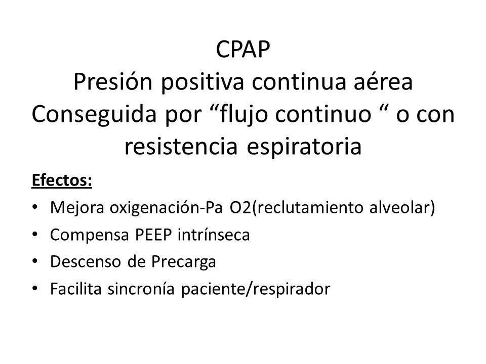 Efectos:Mejora oxigenación-Pa O2(reclutamiento alveolar) Compensa PEEP intrínseca. Descenso de Precarga.