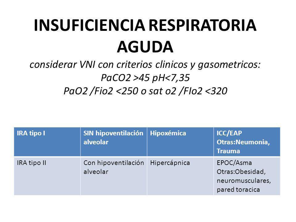INSUFICIENCIA RESPIRATORIA AGUDA considerar VNI con criterios clinicos y gasometricos: PaCO2 >45 pH<7,35 PaO2 /Fio2 <250 o sat o2 /FIo2 <320