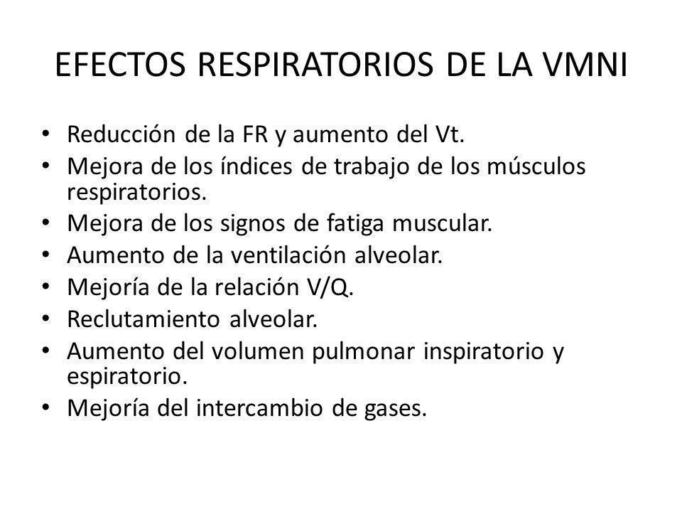 EFECTOS RESPIRATORIOS DE LA VMNI