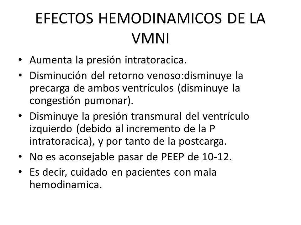 EFECTOS HEMODINAMICOS DE LA VMNI