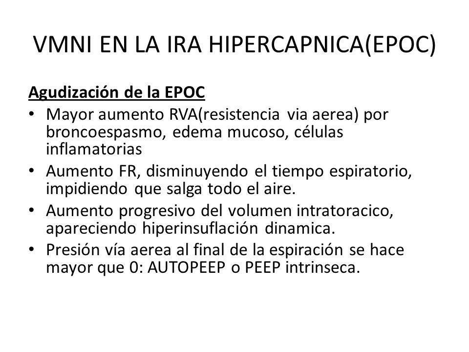 VMNI EN LA IRA HIPERCAPNICA(EPOC)