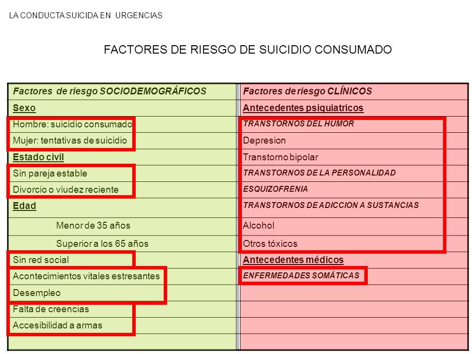 FACTORES DE RIESGO DE SUICIDIO CONSUMADO