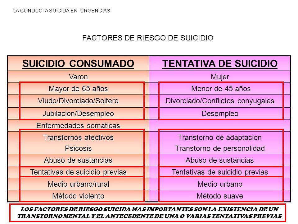 SUICIDIO CONSUMADO TENTATIVA DE SUICIDIO