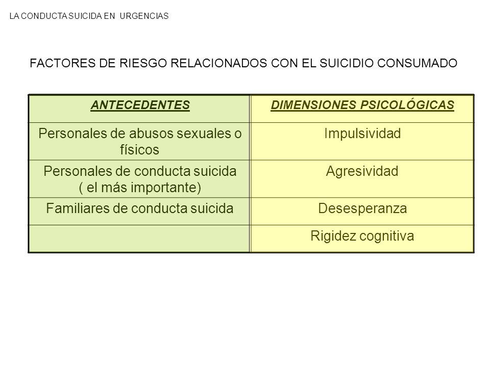 DIMENSIONES PSICOLÓGICAS