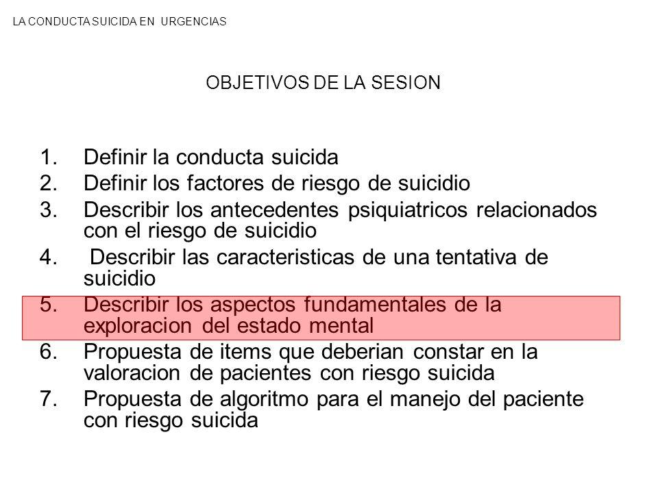 Definir la conducta suicida Definir los factores de riesgo de suicidio