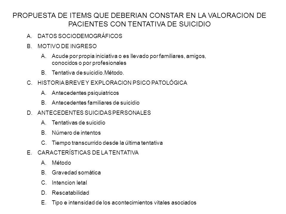 PROPUESTA DE ITEMS QUE DEBERIAN CONSTAR EN LA VALORACION DE PACIENTES CON TENTATIVA DE SUICIDIO
