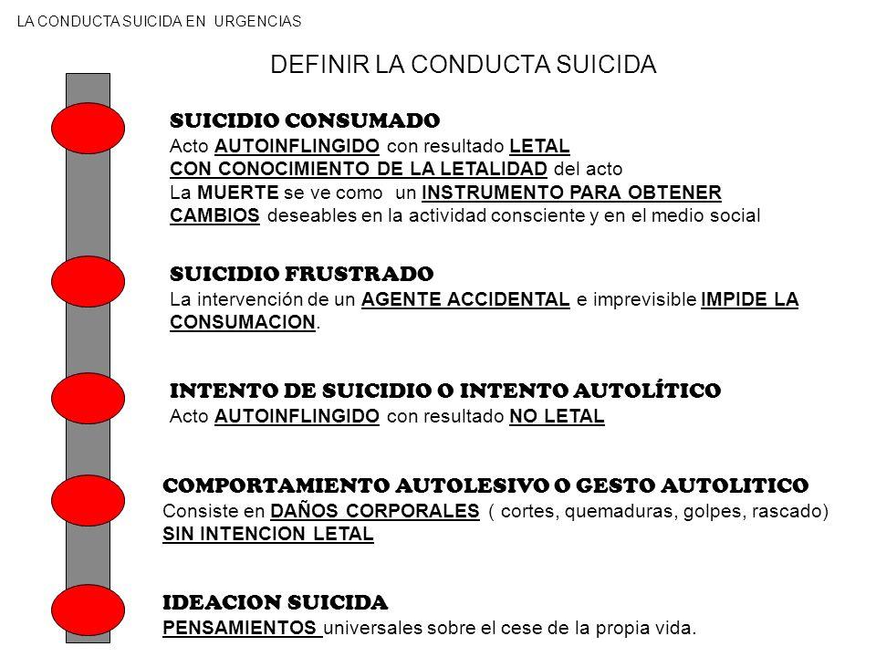 DEFINIR LA CONDUCTA SUICIDA