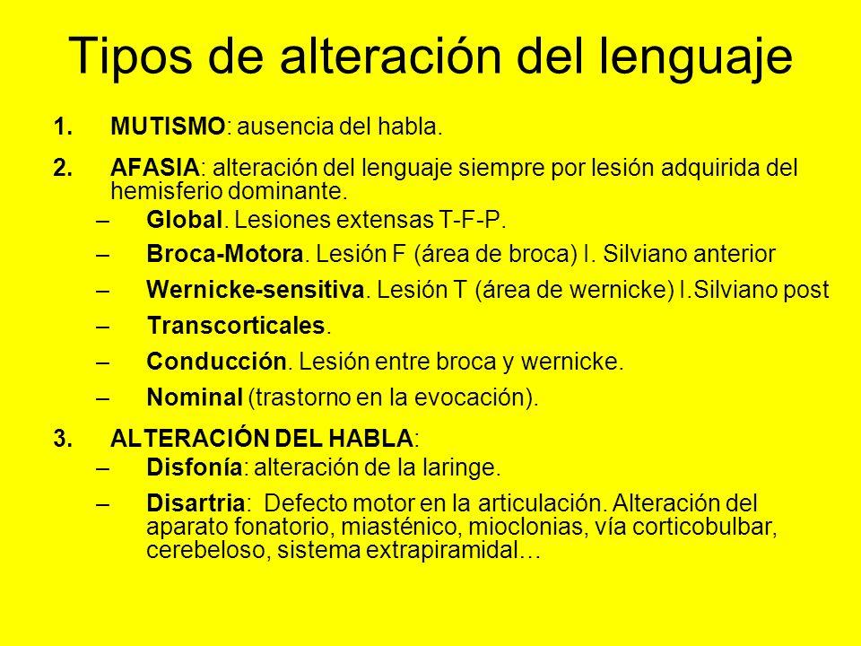 Tipos de alteración del lenguaje