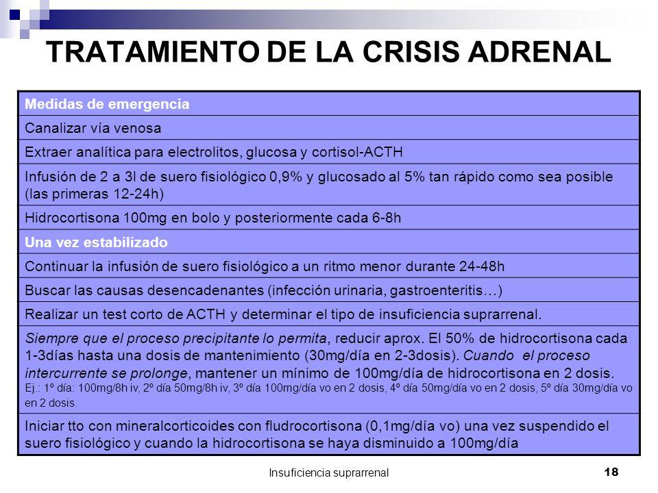 TRATAMIENTO DE LA CRISIS ADRENAL