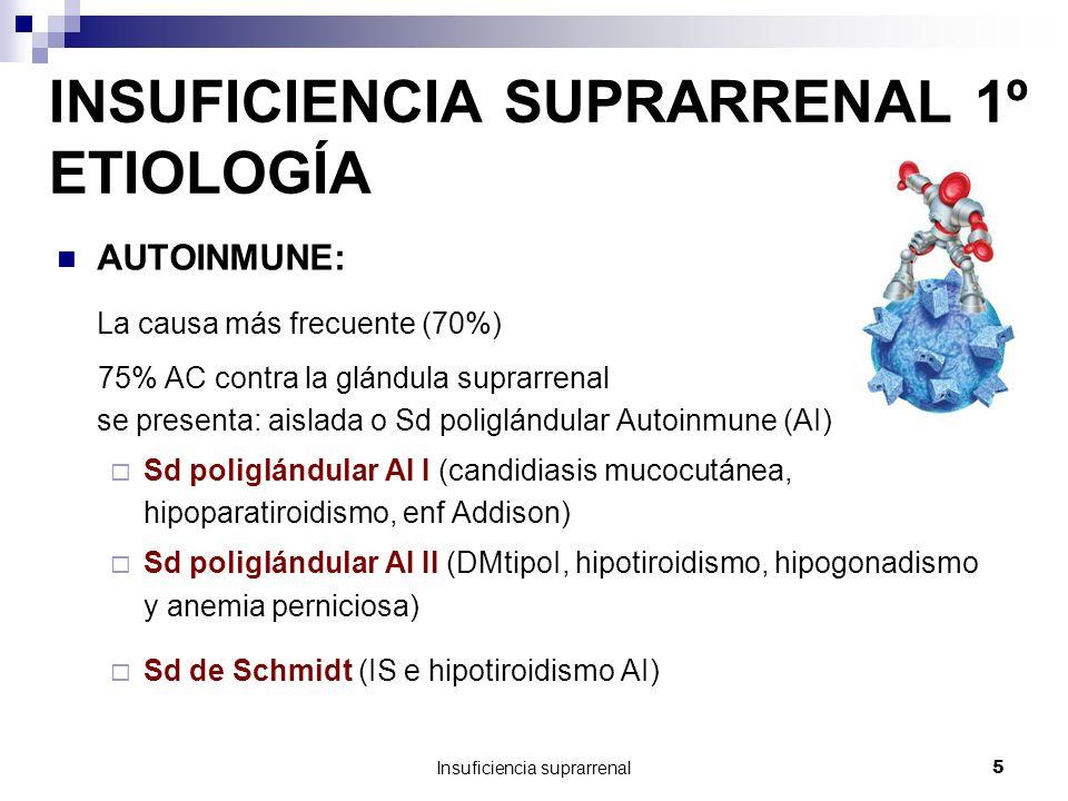 INSUFICIENCIA SUPRARRENAL 1º ETIOLOGÍA
