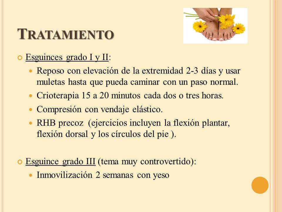 Tratamiento Esguinces grado I y II: