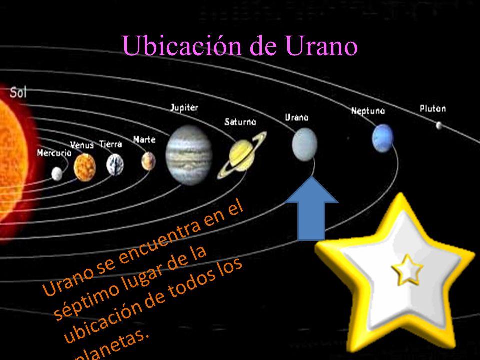Ubicación de Urano Urano se encuentra en el séptimo lugar de la ubicación de todos los planetas.