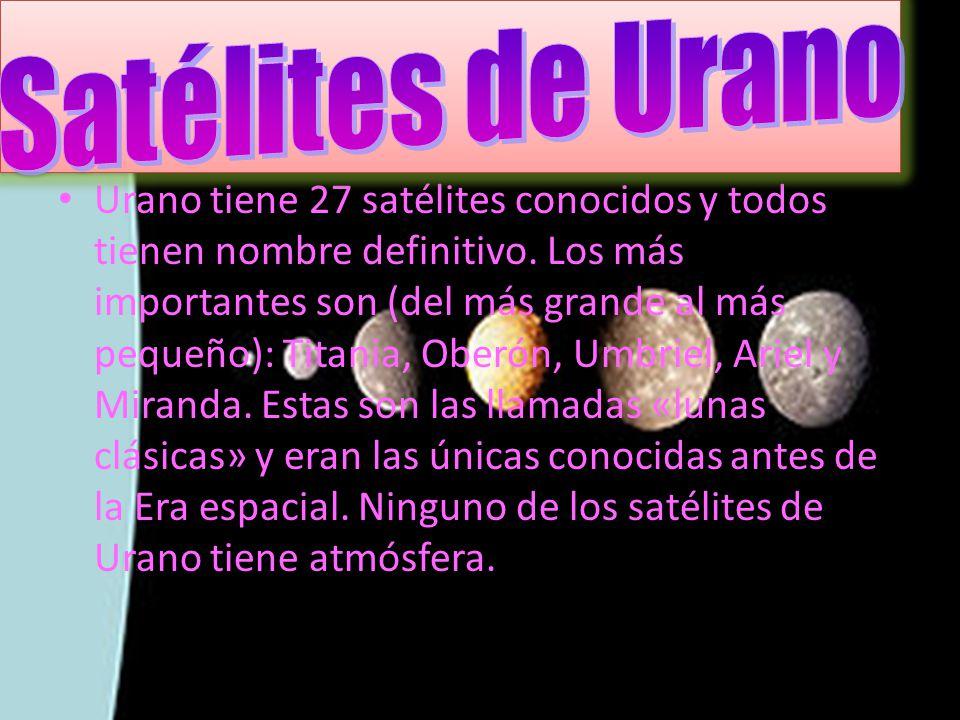 Satélites de Urano