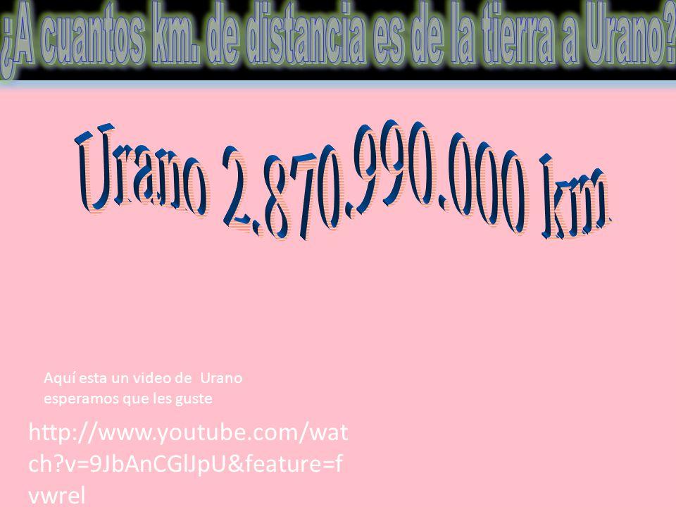 ¿A cuantos km. de distancia es de la tierra a Urano