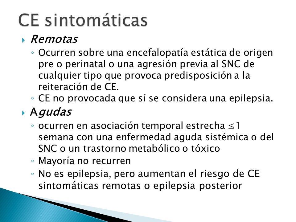 CE sintomáticas Remotas Agudas